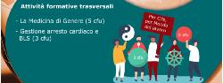 banner_formazione_trasversale